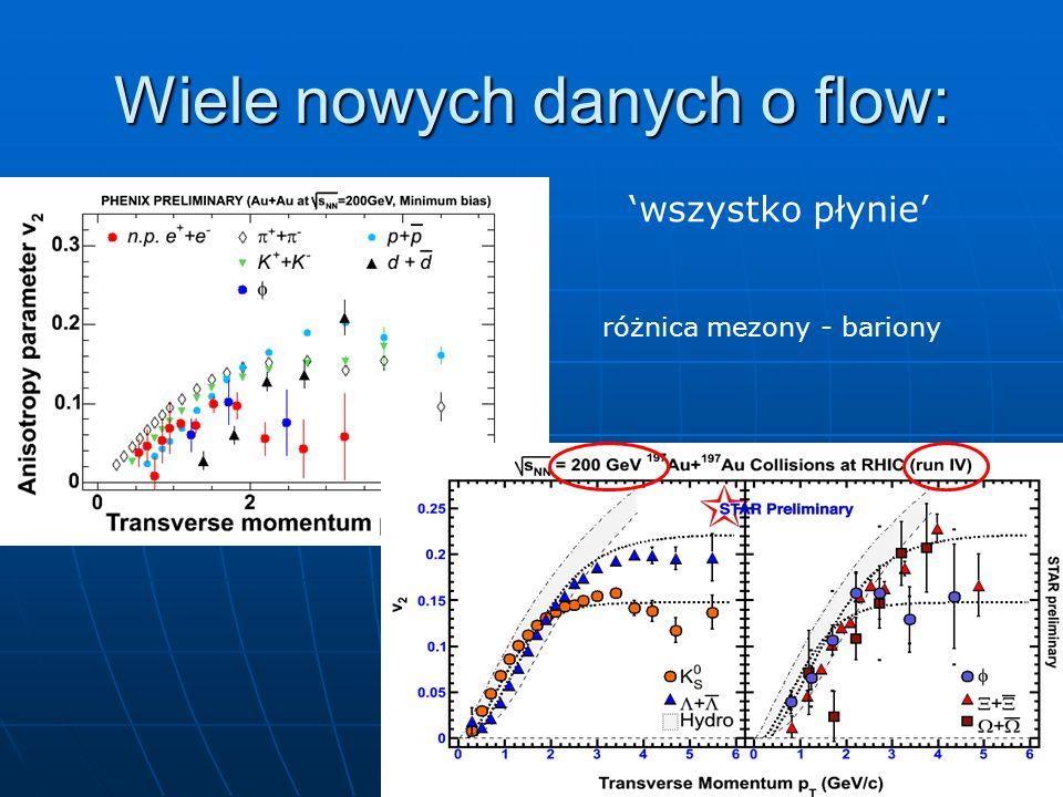 20 Wiele nowych danych o flow: wszystko płynie różnica mezony - bariony