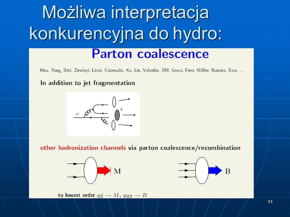 21 Możliwa interpretacja konkurencyjna do hydro: