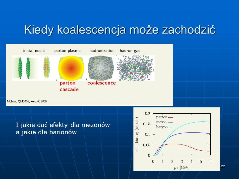 22 Kiedy koalescencja może zachodzić I jakie dać efekty dla mezonów a jakie dla barionów