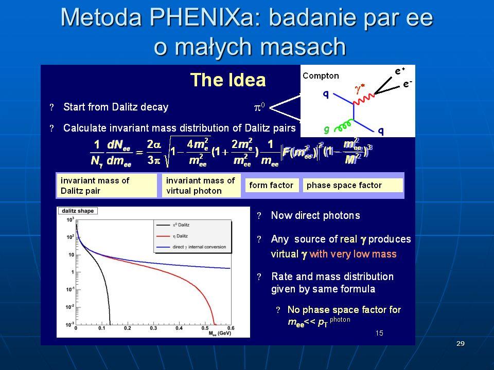 29 Metoda PHENIXa: badanie par ee o małych masach