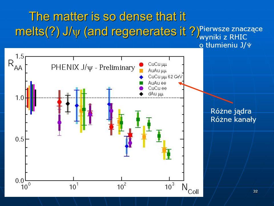 32 The matter is so dense that it melts(?) J/ (and regenerates it ?) Pierwsze znaczące wyniki z RHIC o tłumieniu J/ Różne jądra Różne kanały