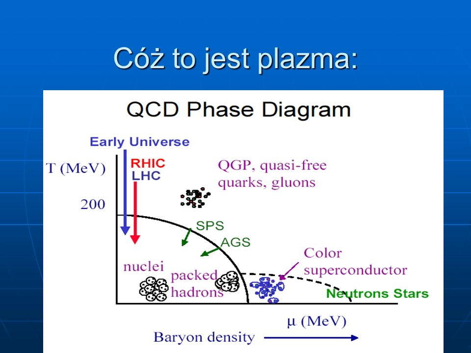 26 The matter is so strongly coupled that even heavy quarks flow Charm flows, but not as strong as light mesons.