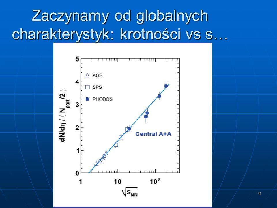 19 O czym mówi flow: Skoro mamy dużą gęstość energii to możliwa szybka termalizacja Skoro mamy dużą gęstość energii to możliwa szybka termalizacja Wtedy duży gradient ciśnienia Wtedy duży gradient ciśnienia Dla p t < ~2-3 GeV/c dobry opis Dla p t < ~2-3 GeV/c dobry opis Powyżej – inaczej Powyżej – inaczej I nowa hipoteza (stara, ale nowa w tym zastosowaniu): koalescencja I nowa hipoteza (stara, ale nowa w tym zastosowaniu): koalescencja Opis hydrodynamiczny: