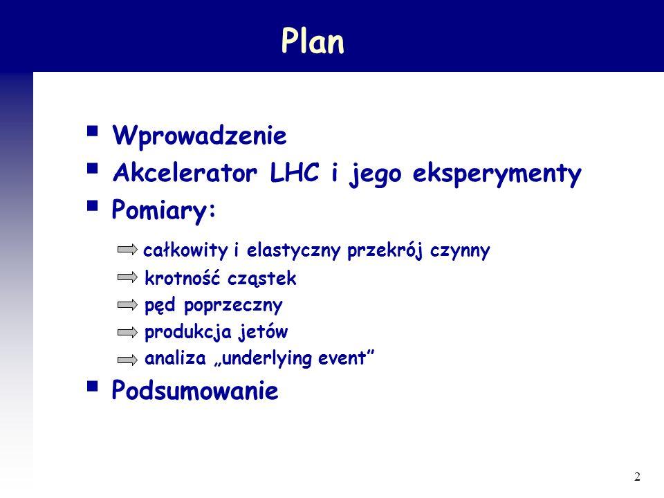 3Wprowadzenie p p Zderzenia p+p przy LHC: procesy miękkie (low-p T ) – opis przez modele fenomenologiczne npQCD procesy twarde (high-p T ) - opis przez pQCD Po uruchomieniu LHC (dla niższej świetlności) - fizyka minimum bias: Badanie procesów zachodzących z dużymi przekrojami czynnymi (ogólnie, charakteryzują się niższymi p T ).