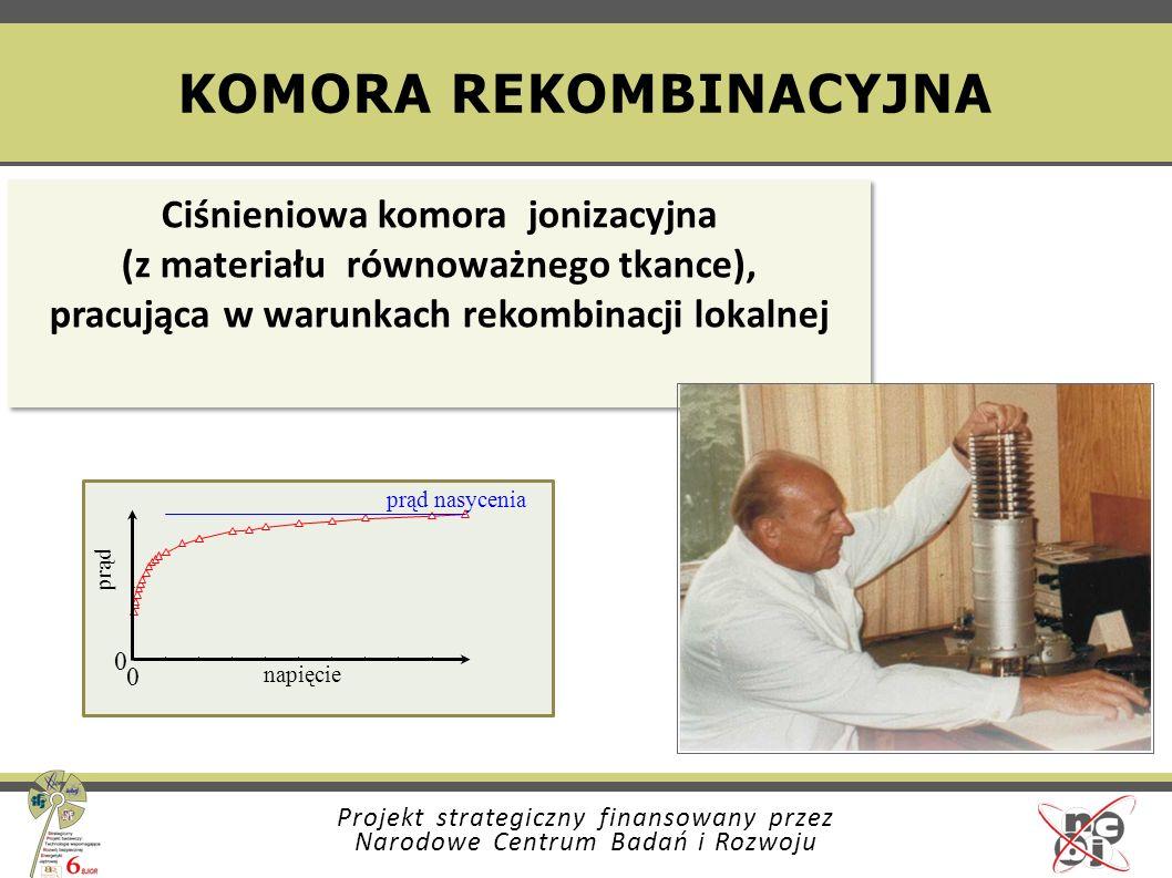 Projekt strategiczny finansowany przez Narodowe Centrum Badań i Rozwoju KOMORA REKOMBINACYJNA Ciśnieniowa komora jonizacyjna (z materiału równoważnego