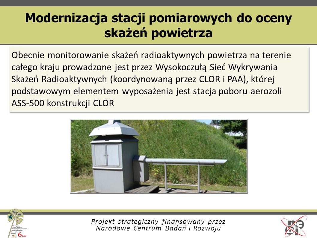 Projekt strategiczny finansowany przez Narodowe Centrum Badań i Rozwoju Modernizacja stacji pomiarowych do oceny skażeń powietrza Obecnie monitorowani