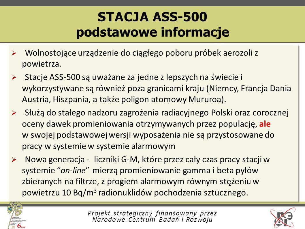 Projekt strategiczny finansowany przez Narodowe Centrum Badań i Rozwoju STACJA ASS-500 podstawowe informacje Wolnostojące urządzenie do ciągłego pobor