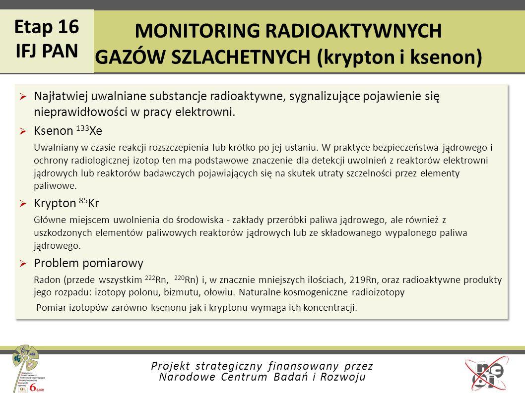 Projekt strategiczny finansowany przez Narodowe Centrum Badań i Rozwoju MONITORING RADIOAKTYWNYCH GAZÓW SZLACHETNYCH (krypton i ksenon) Najłatwiej uwa