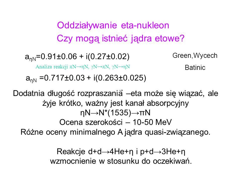 Oddziaływanie eta-nukleon Czy mogą istnieć jądra etowe? a ηN =0.91±0.06 + i(0.27±0.02) a ηN =0.717±0.03 + i(0.263±0.025) Green,Wycech Batinic Dodatnia