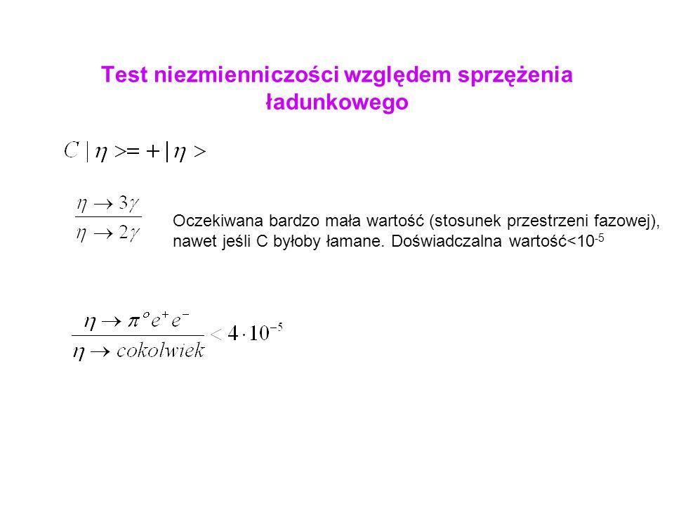 Test niezmienniczości względem sprzężenia ładunkowego Oczekiwana bardzo mała wartość (stosunek przestrzeni fazowej), nawet jeśli C byłoby łamane. Dośw