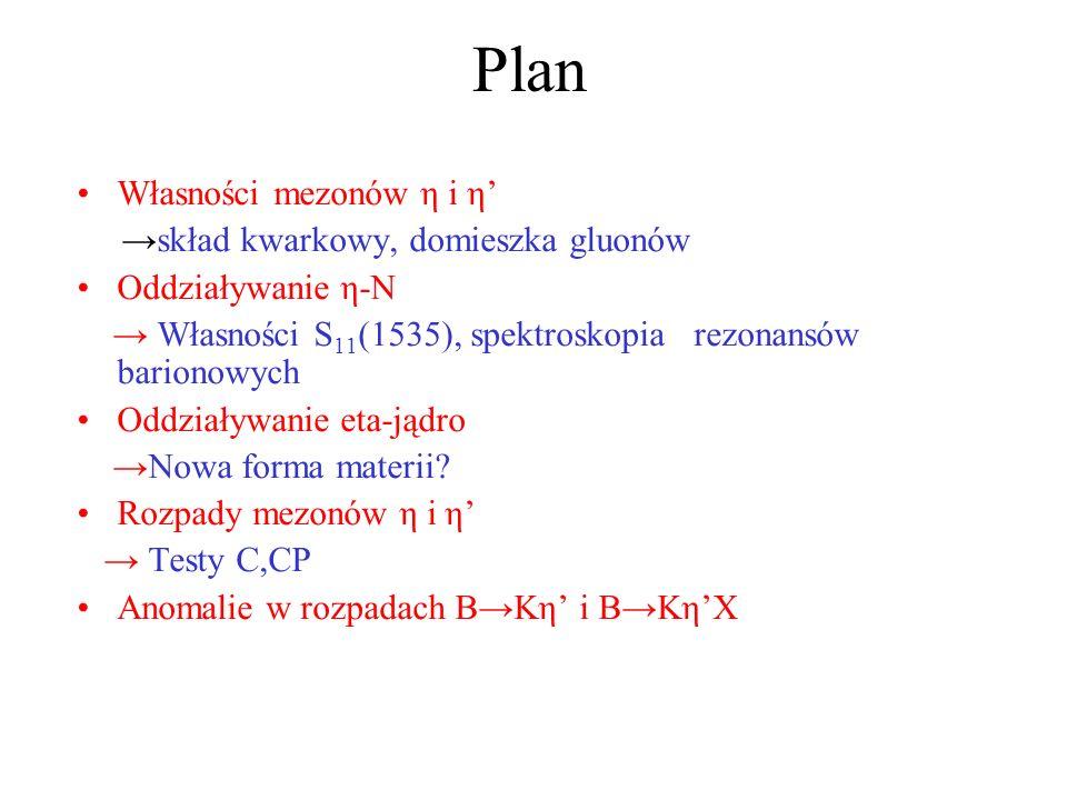 Plan Własności mezonów η i η skład kwarkowy, domieszka gluonów Oddziaływanie η-N Własności S 11 (1535), spektroskopia rezonansów barionowych Oddziaływ