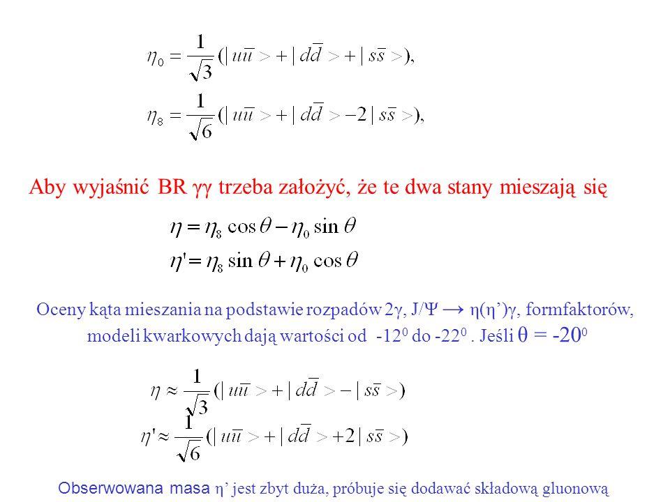 Aby wyjaśnić BR γγ trzeba założyć, że te dwa stany mieszają się Oceny kąta mieszania na podstawie rozpadów 2γ, J/Ψ η(η)γ, formfaktorów, modeli kwarkow