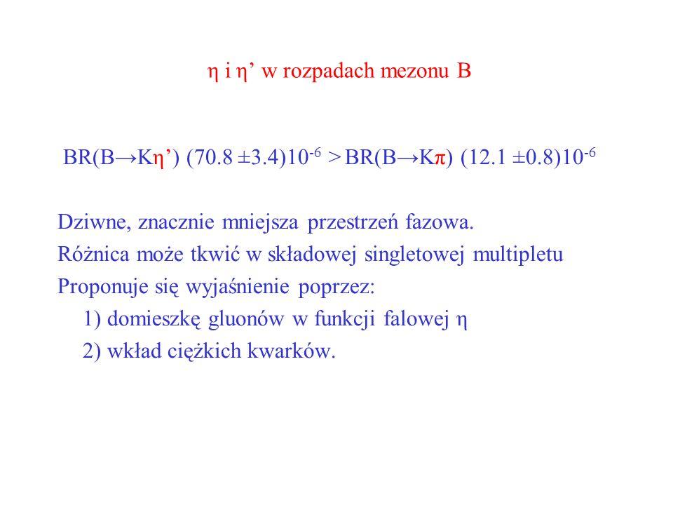 η i η w rozpadach mezonu B BR(BKη) (70.8 ±3.4)10 -6 > BR(BKπ) (12.1 ±0.8)10 -6 Dziwne, znacznie mniejsza przestrzeń fazowa. Różnica może tkwić w skład