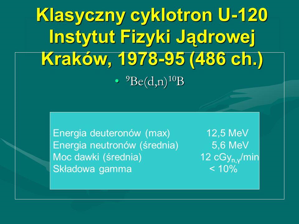 Klasyczny cyklotron U-120 Instytut Fizyki Jądrowej Kraków, 1978-95 (486 ch.) 9 Be(d,n) 10 B 9 Be(d,n) 10 B Energia deuteronów (max) 12,5 MeV Energia n
