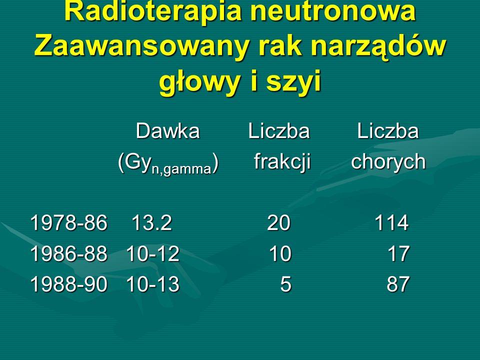 Radioterapia neutronowa Zaawansowany rak narządów głowy i szyi Dawka Liczba Liczba Dawka Liczba Liczba (Gy n,gamma ) frakcji chorych (Gy n,gamma ) frakcji chorych 1978-86 13.2 20 114 1986-88 10-12 10 17 1988-90 10-13 5 87