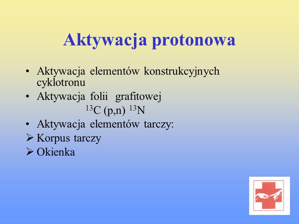 Aktywacja protonowa Aktywacja elementów konstrukcyjnych cyklotronu Aktywacja folii grafitowej 13 C (p,n) 13 N Aktywacja elementów tarczy: Korpus tarcz
