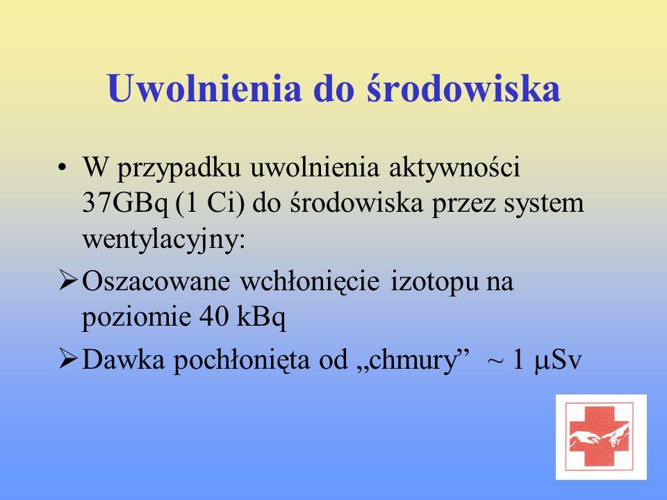 Uwolnienia do środowiska W przypadku uwolnienia aktywności 37GBq (1 Ci) do środowiska przez system wentylacyjny: Oszacowane wchłonięcie izotopu na poz