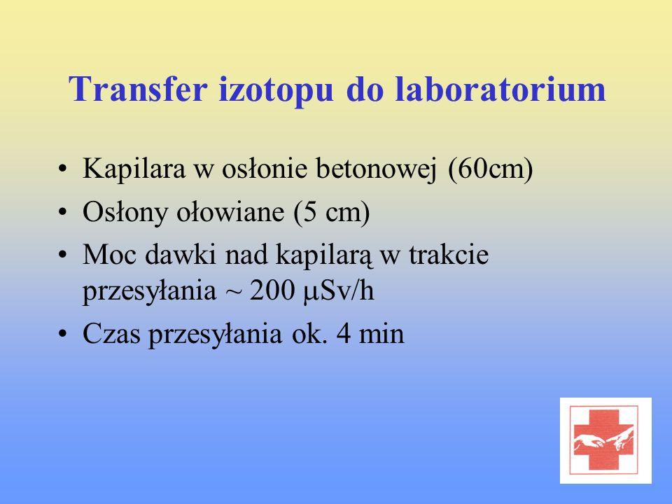 Transfer izotopu do laboratorium Kapilara w osłonie betonowej (60cm) Osłony ołowiane (5 cm) Moc dawki nad kapilarą w trakcie przesyłania ~ 200 Sv/h Cz