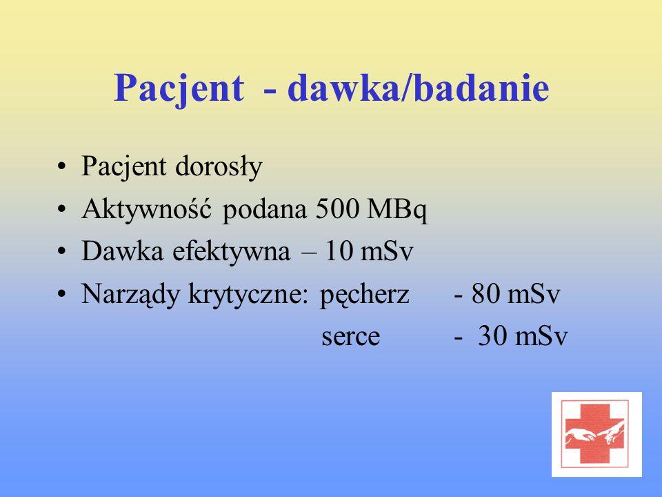 Pacjent - dawka/badanie Pacjent dorosły Aktywność podana 500 MBq Dawka efektywna – 10 mSv Narządy krytyczne: pęcherz - 80 mSv serce - 30 mSv
