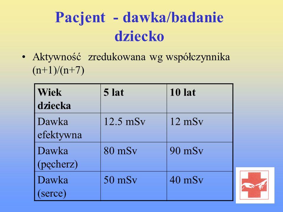 Pacjent - dawka/badanie dziecko Aktywność zredukowana wg współczynnika (n+1)/(n+7) Wiek dziecka 5 lat10 lat Dawka efektywna 12.5 mSv12 mSv Dawka (pęch