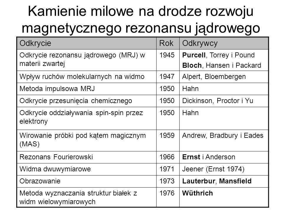 Kamienie milowe na drodze rozwoju magnetycznego rezonansu jądrowego OdkrycieRokOdkrywcy Odkrycie rezonansu jądrowego (MRJ) w materii zwartej 1945Purce