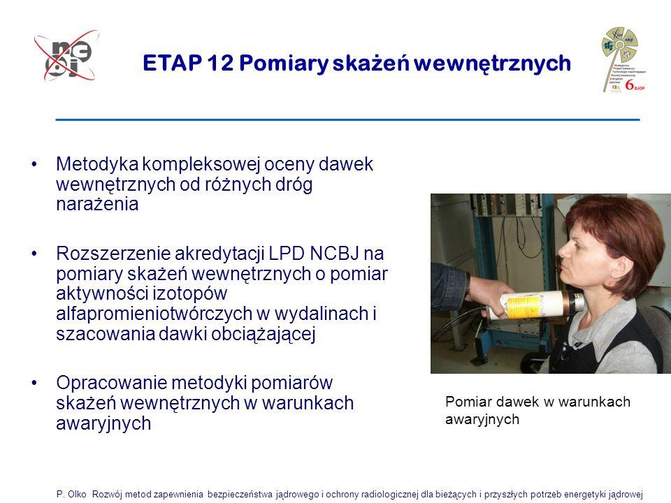 ETAP 12 Pomiary ska ż e ń wewn ę trznych P. Olko Rozwój metod zapewnienia bezpieczeństwa jądrowego i ochrony radiologicznej dla bieżących i przyszłych