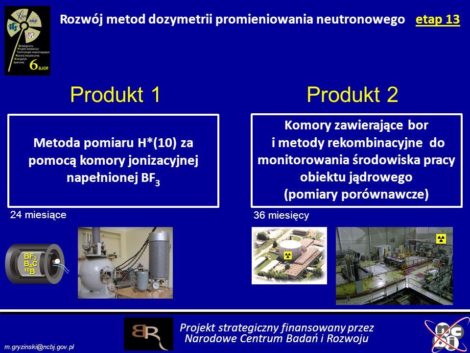 Rozwój metod dozymetrii promieniowania neutronowegoetap 13 Produkt 2 Metoda pomiaru H*(10) za pomocą komory jonizacyjnej napełnionej BF 3 Komory zawierające bor i metody rekombinacyjne do monitorowania środowiska pracy obiektu jądrowego (pomiary porównawcze) Produkt 1 24 miesiące BF 3 B 4 C 10 B 36 miesięcy Projekt strategiczny finansowany przez Narodowe Centrum Badań i Rozwoju m.gryzinski@ncbj.gov.pl