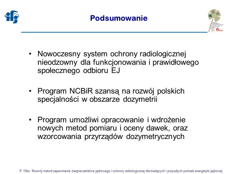 P. Olko Rozwój metod zapewnienia bezpieczeństwa jądrowego i ochrony radiologicznej dla bieżących i przyszłych potrzeb energetyki jądrowej Podsumowanie
