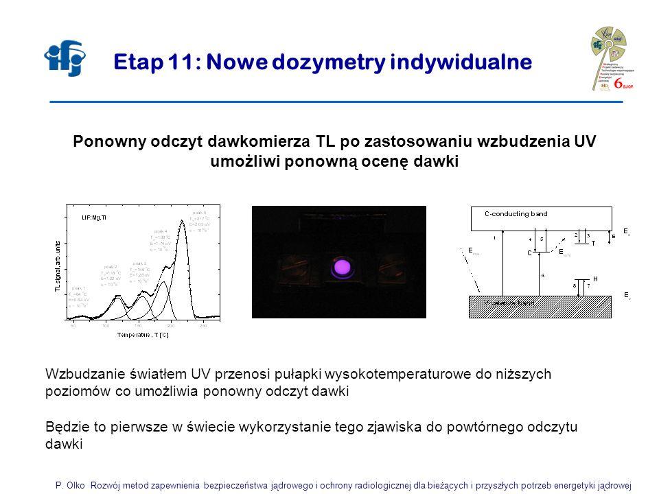 Etap 11: Nowe dozymetry indywidualne P. Olko Rozwój metod zapewnienia bezpieczeństwa jądrowego i ochrony radiologicznej dla bieżących i przyszłych pot