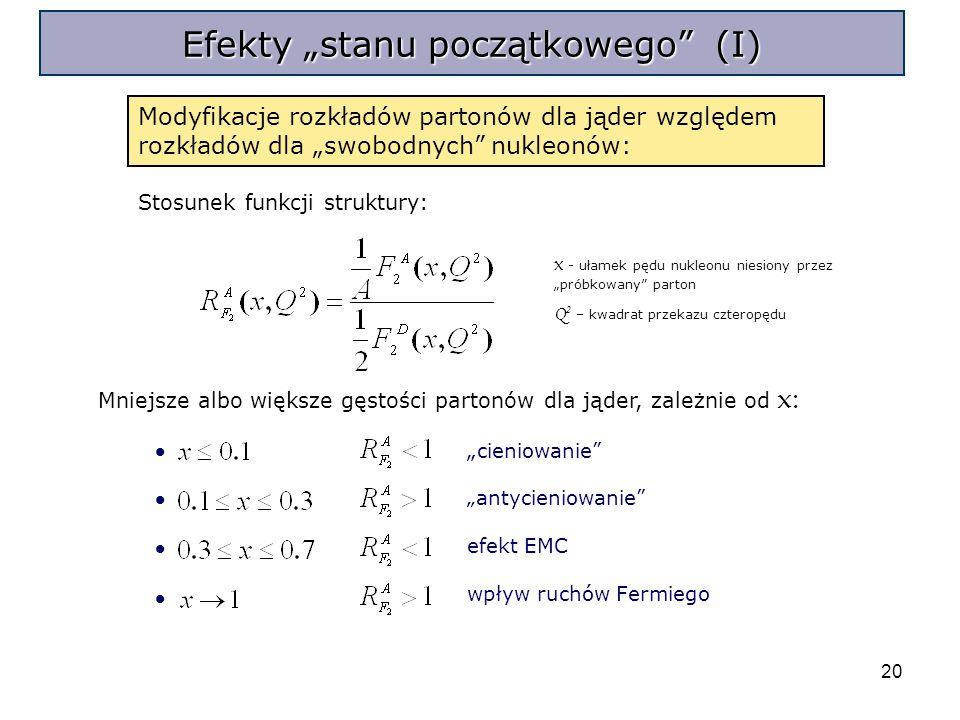 20 Efekty stanu początkowego (I) cieniowanie Modyfikacje rozkładów partonów dla jąder względem rozkładów dla swobodnych nukleonów: Stosunek funkcji struktury: x - ułamek pędu nukleonu niesiony przez próbkowany parton Q 2 – kwadrat przekazu czteropędu Mniejsze albo większe gęstości partonów dla jąder, zależnie od x: antycieniowanie efekt EMC wpływ ruchów Fermiego