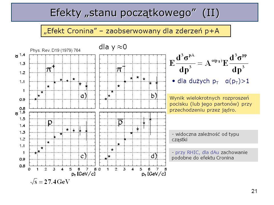 21 Efekty stanu początkowego (II) dla y 0 Phys. Rev.