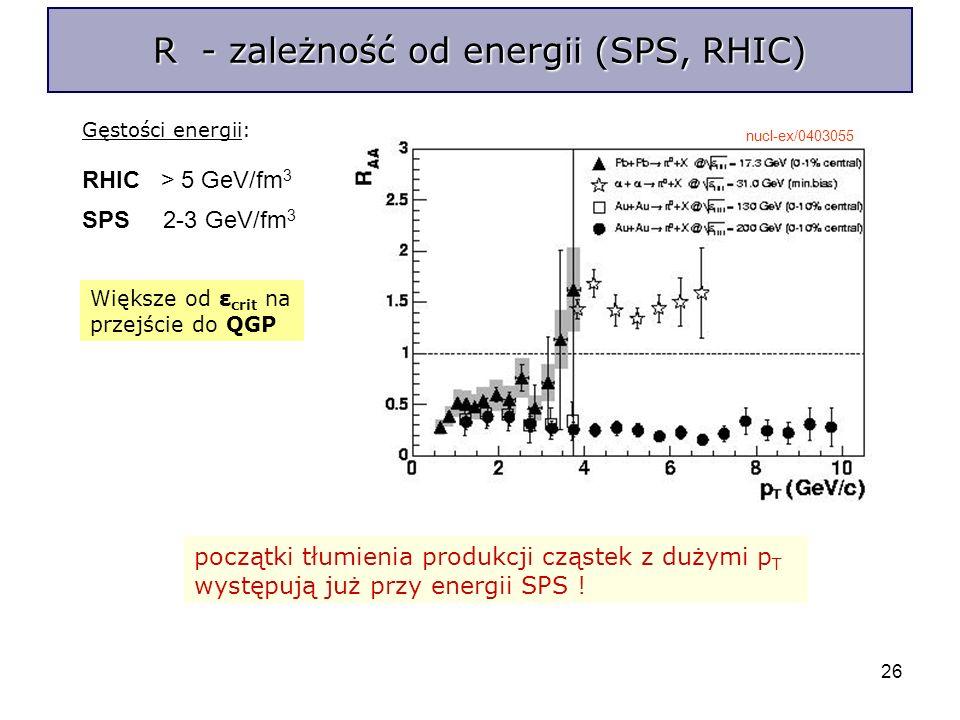 26 Gęstości energii: RHIC > 5 GeV/fm 3 SPS 2-3 GeV/fm 3 Większe od ε crit na przejście do QGP nucl-ex/0403055 R - zależność od energii (SPS, RHIC) początki tłumienia produkcji cząstek z dużymi p T występują już przy energii SPS !