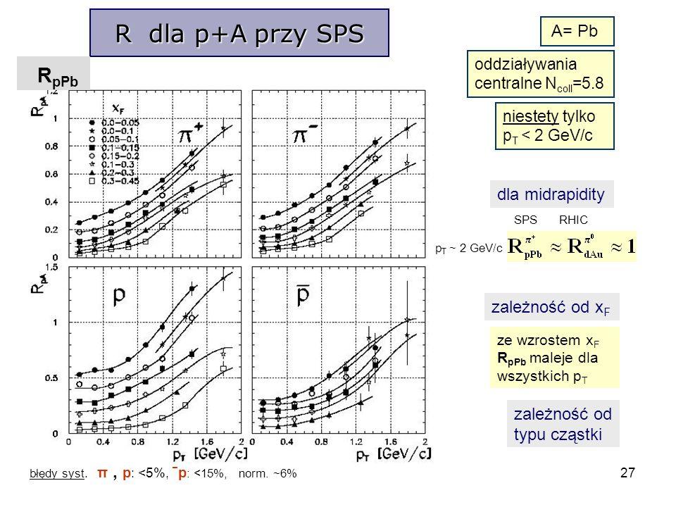 27 R dla p+A przy SPS A= Pb dla midrapidity oddziaływania centralne N coll =5.8 niestety tylko p T < 2 GeV/c SPSRHIC p T ~ 2 GeV/c zależność od x F zależność od typu cząstki ze wzrostem x F R pPb maleje dla wszystkich p T błędy syst.