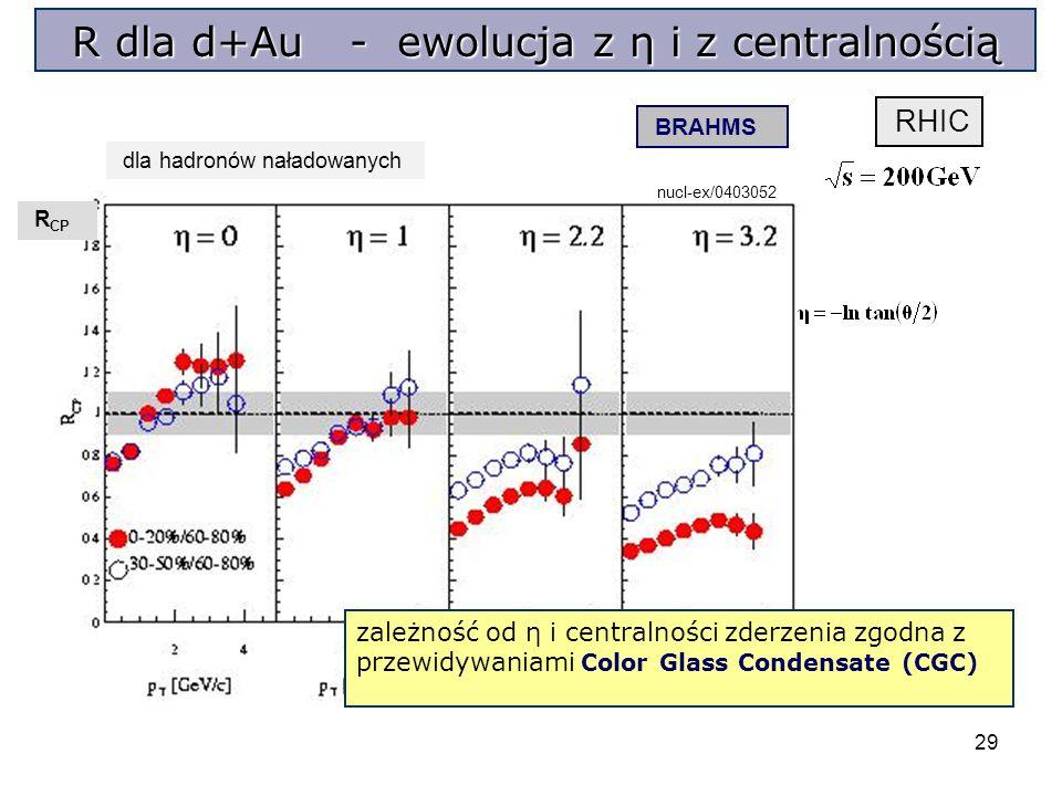 29 R dla d+Au - ewolucja z η i z centralnością zależność od η i centralności zderzenia zgodna z przewidywaniami Color Glass Condensate (CGC) nucl-ex/0403052 BRAHMS dla hadronów naładowanych RHIC R CP