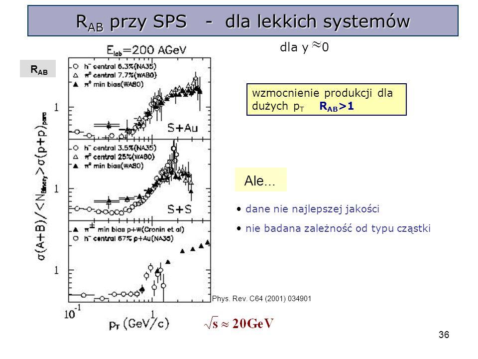 36 dla y 0 R AB przy SPS - dla lekkich systemów R AB Phys.
