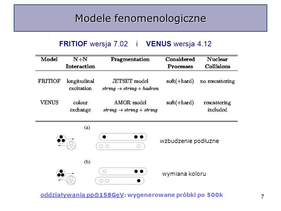 7 FRITIOF wersja 7.02 i VENUS wersja 4.12 wymiana koloru wzbudzenie podłużne oddziaływania pp@158GeV: wygenerowane próbki po 500k Modele fenomenologiczne