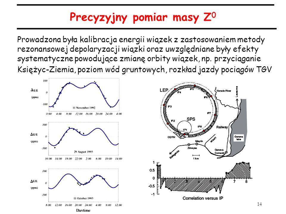 14 A.Zalewska, 50-lecie IFJ, 18.09.2005 Precyzyjny pomiar masy Z 0 Prowadzona była kalibracja energii wiązek z zastosowaniem metody rezonansowej depolaryzacji wiązki oraz uwzględniane były efekty systematyczne powodujące zmianę orbity wiązek, np.