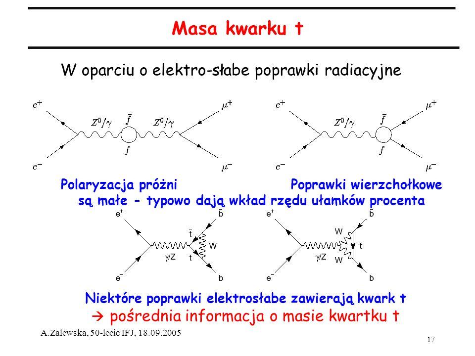 17 A.Zalewska, 50-lecie IFJ, 18.09.2005 Masa kwarku t W oparciu o elektro-słabe poprawki radiacyjne Niektóre poprawki elektrosłabe zawierają kwark t p