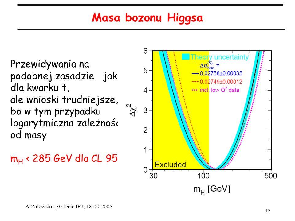 19 A.Zalewska, 50-lecie IFJ, 18.09.2005 Masa bozonu Higgsa Przewidywania na podobnej zasadzie jak dla kwarku t, ale wnioski trudniejsze, bo bo w tym przypadku logarytmiczna zależność od masy m H < 285 GeV dla CL 95%