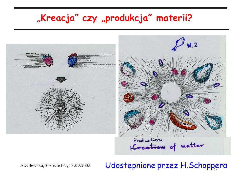 23 A.Zalewska, 50-lecie IFJ, 18.09.2005 Kreacja czy produkcja materii.