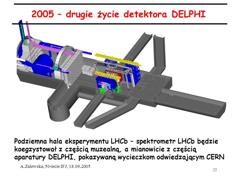 25 A.Zalewska, 50-lecie IFJ, 18.09.2005 2005 – drugie życie detektora DELPHI Podziemna hala eksperymentu LHCb – spektrometr LHCb będzie koegzystował z częścią muzealną, a mianowicie z częścią aparatury DELPHI, pokazywaną wycieczkom odwiedzającym CERN