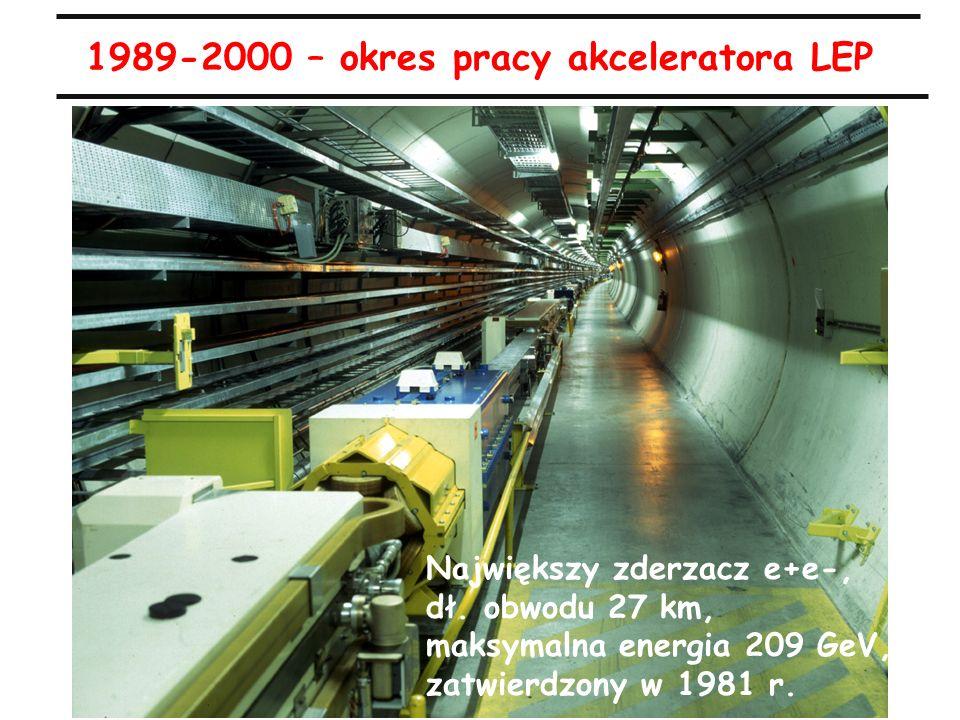 4 A.Zalewska, 50-lecie IFJ, 18.09.2005 1989-2000 – okres pracy akceleratora LEP LEP – największy zderzacz e + e -, obwód 27 km Największy zderzacz e+e-, dł.