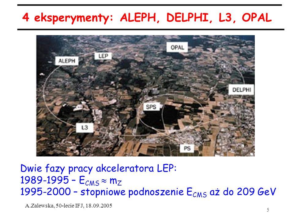 5 A.Zalewska, 50-lecie IFJ, 18.09.2005 4 eksperymenty: ALEPH, DELPHI, L3, OPAL Dwie fazy pracy akceleratora LEP: 1989-1995 – E CMS m Z 1995-2000 – sto