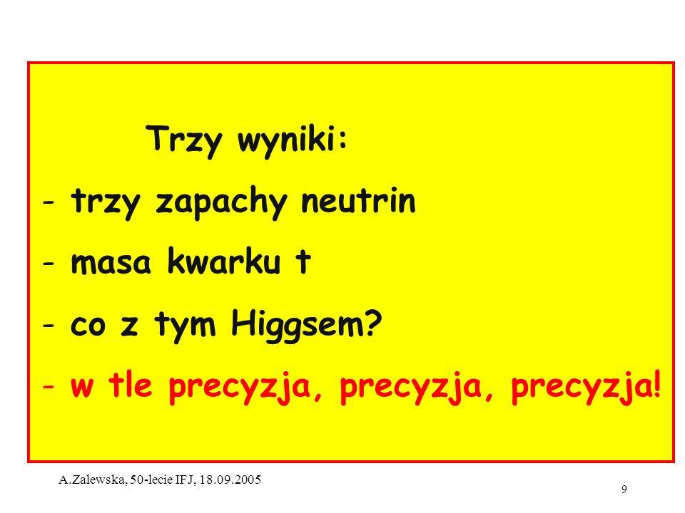 9 A.Zalewska, 50-lecie IFJ, 18.09.2005 Trzy wyniki: - trzy zapachy neutrin - masa kwarku t - co z tym Higgsem? - w tle precyzja, precyzja, precyzja!