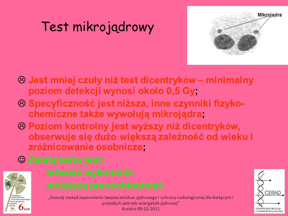 Test mikrojądrowy Jest mniej czuły niż test dicentryk ó w – minimalny poziom detekcji wynosi około 0,5 Gy; Specyficzność jest niższa, inne czynniki fi