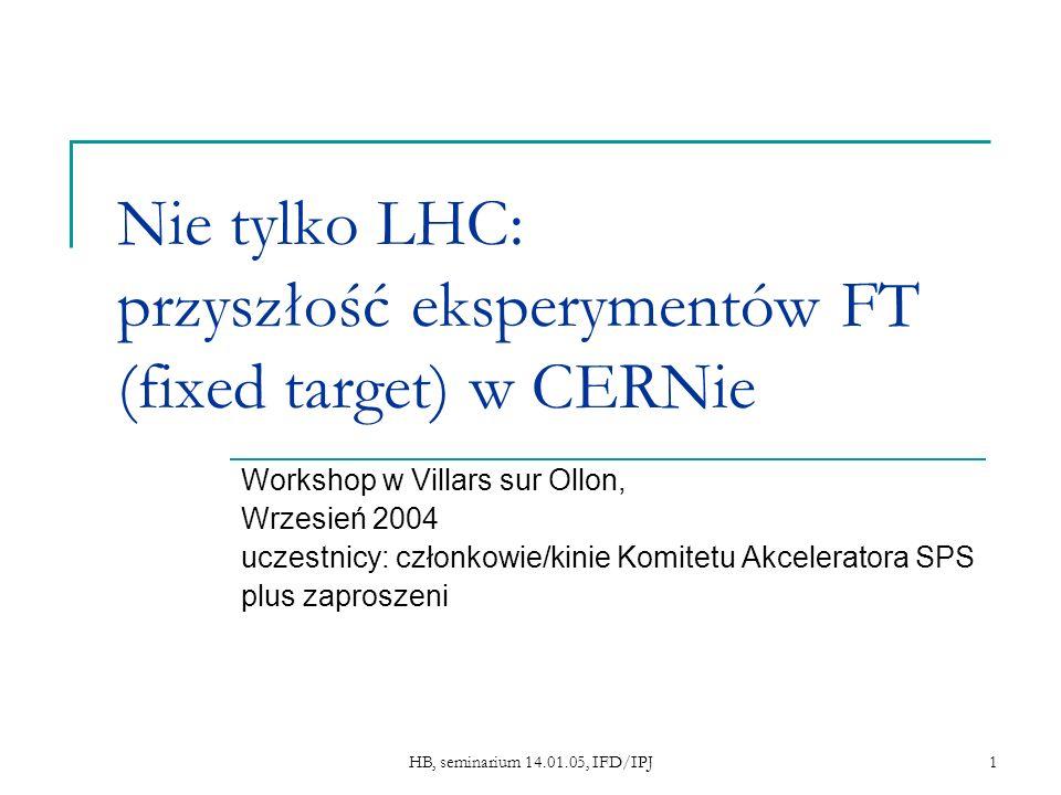 HB, seminarium 14.01.05, IFD/IPJ1 Nie tylko LHC: przyszłość eksperymentów FT (fixed target) w CERNie Workshop w Villars sur Ollon, Wrzesień 2004 uczestnicy: członkowie/kinie Komitetu Akceleratora SPS plus zaproszeni