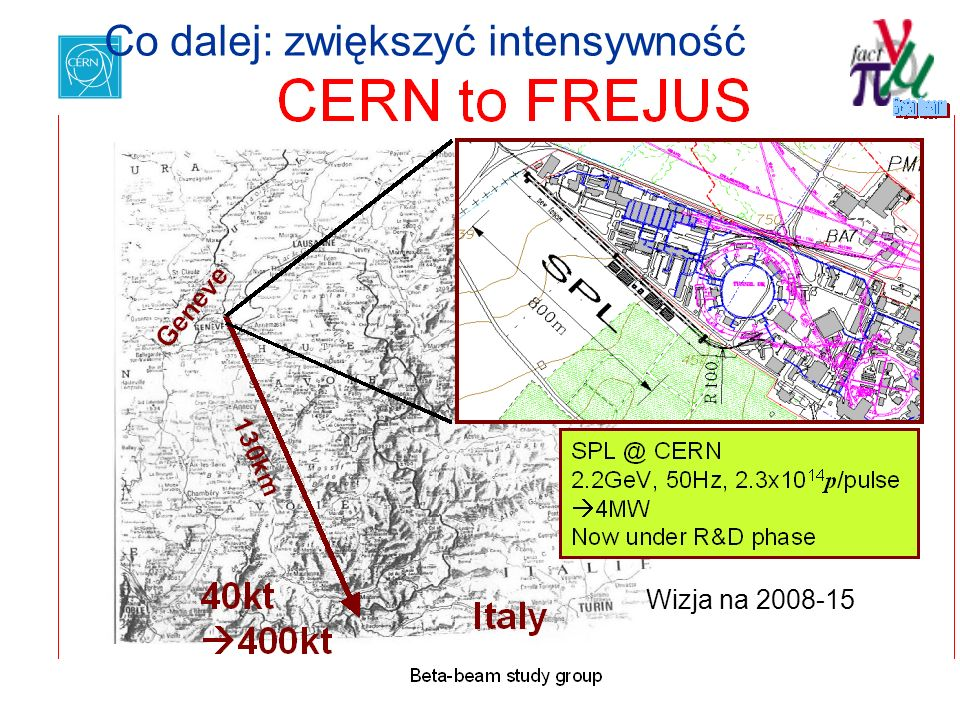 HB, seminarium 14.01.05, IFD/IPJ 16 Co dalej: wizja superbeams Co dalej: zwiększyć intensywność Wizja na 2008-15