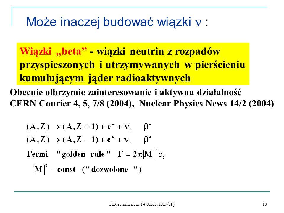 HB, seminarium 14.01.05, IFD/IPJ 19 Wiązki beta - wiązki neutrin z rozpadów przyspieszonych i utrzymywanych w pierścieniu kumulującym jąder radioaktywnych Obecnie olbrzymie zainteresowanie i aktywna działalność CERN Courier 4, 5, 7/8 (2004), Nuclear Physics News 14/2 (2004) Może inaczej budować wiązki :