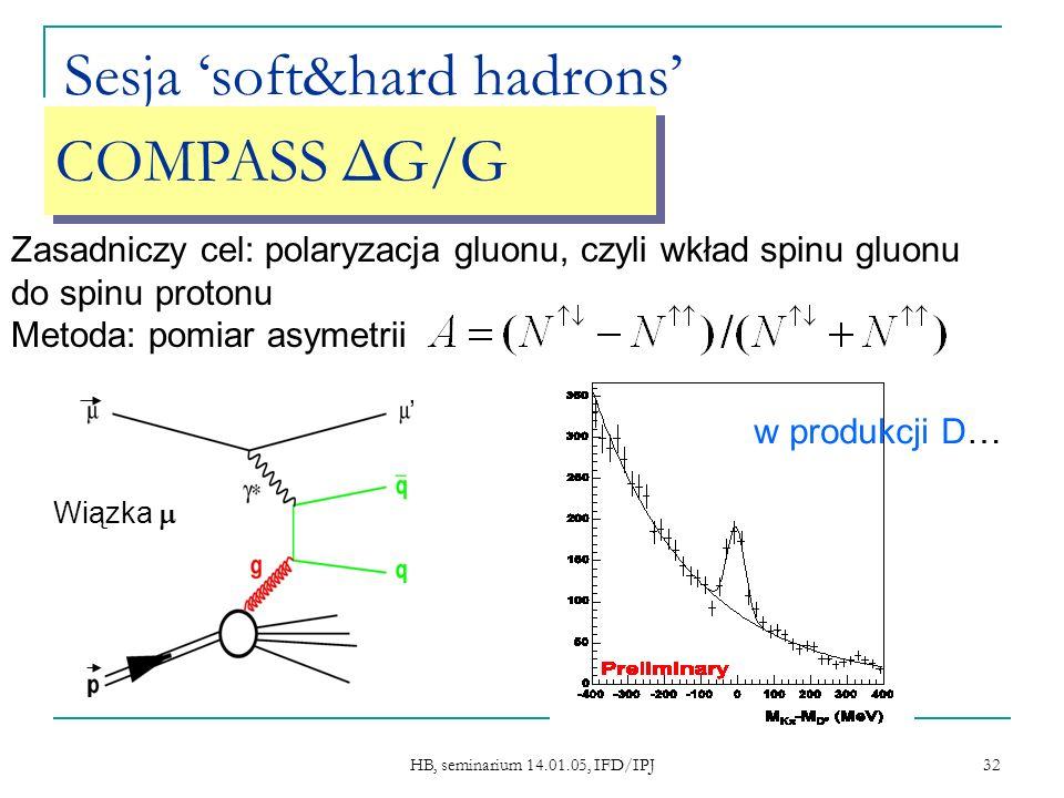 HB, seminarium 14.01.05, IFD/IPJ 32 Sesja soft&hard hadrons COMPASS ΔG/G Zasadniczy cel: polaryzacja gluonu, czyli wkład spinu gluonu do spinu protonu Metoda: pomiar asymetrii w produkcji D… Wiązka