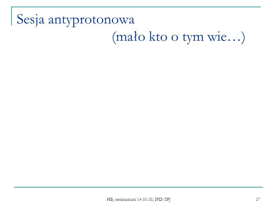 HB, seminarium 14.01.05, IFD/IPJ 37 Sesja antyprotonowa (mało kto o tym wie…)